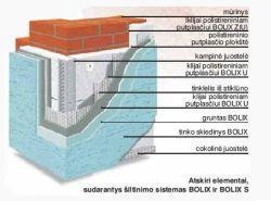 fasadu sildymas su biolix